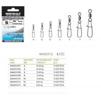 Вертлюг с карабином Rolling swiwel/Fastlock snap (10шт), MISTRALL