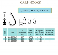 CARP DOWN EYE #8 (Ring, BN) 10 шт.х 10